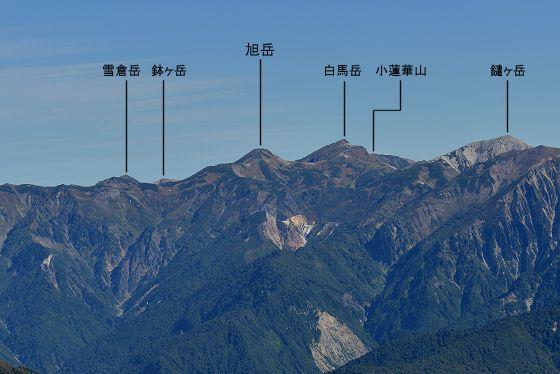 後立山連峰:旭岳 - いこまいけ...